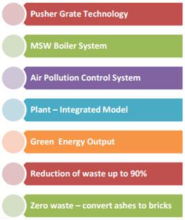 waste_energy_desc